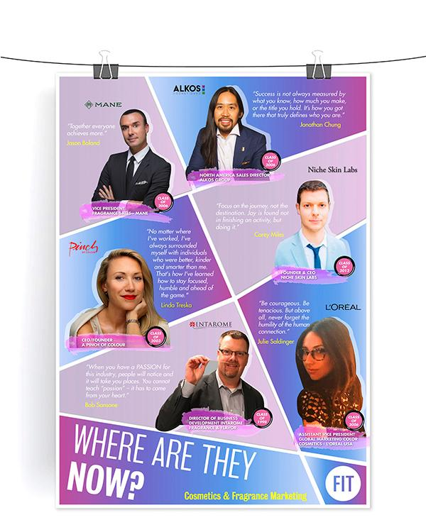 Where Are They Now? poster