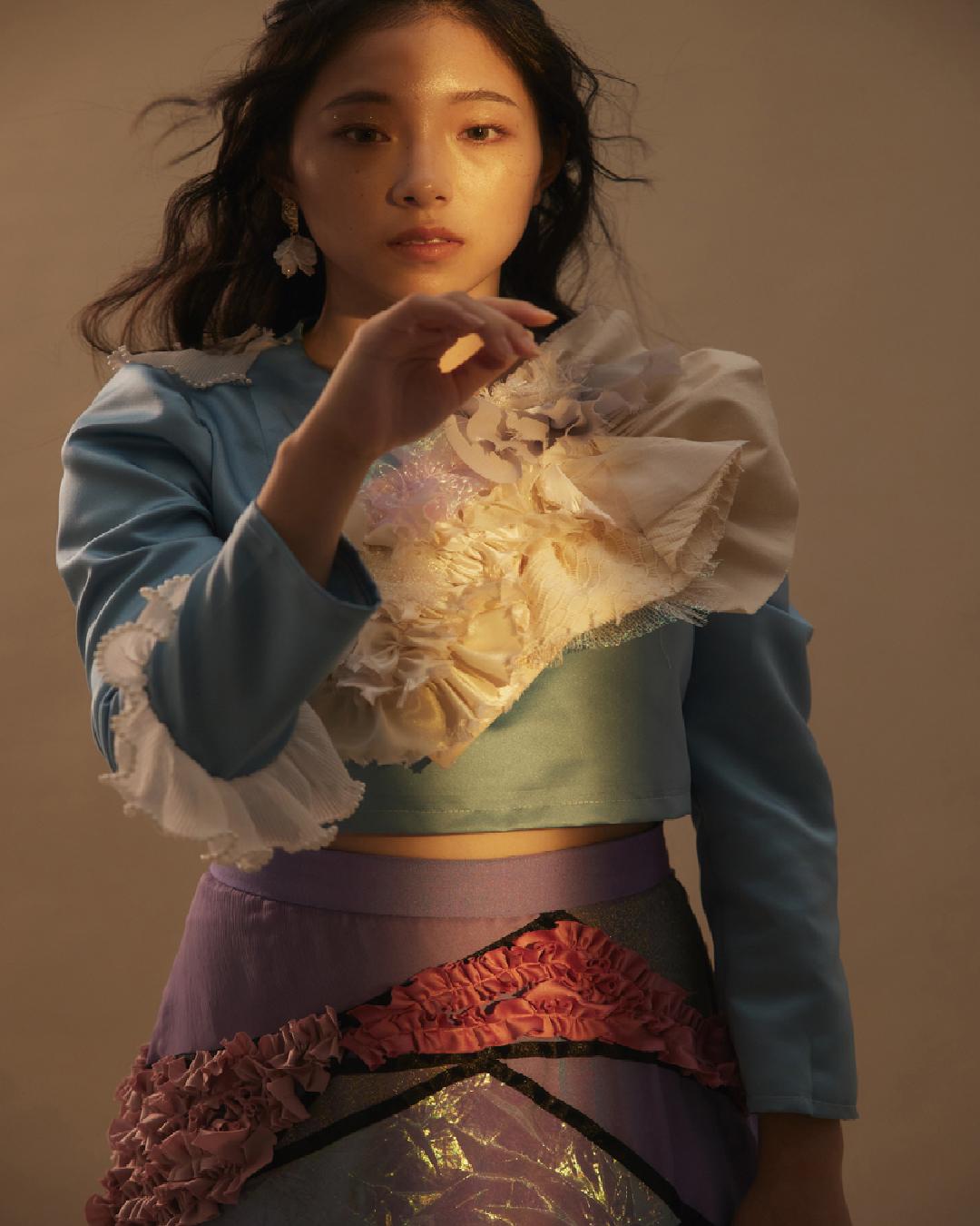 Student: Lu-Hua Hung