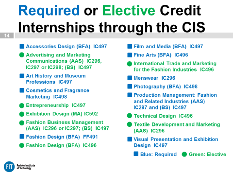 Required Credit Internships Via CIS slide from Online Orientation